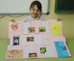 Maestra de Primaria: Lapbook sobre los animales Science For Kids, Science And Nature, Interactive Notebooks, Sight Words, Teacher Resources, Scrapbook, Sistema Solar, Amelie, Homework