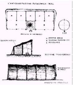 Temas patagónicos de interés arqueológico: VI. Análisis etnográfico de la morfología del toldo tehuelche y sus derivaciones etnológicas (hacia una 'retroetnología')