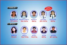 toppers of 2014 batch