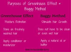 The Greenhouse Effect (GHE): A Method to Promote Hair Growth and Restore Moisture