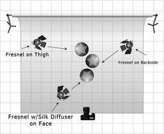 11 best george hurrell lighting diagrams images on pinterest rh pinterest com Film Noir Shadows Film Noir Photography