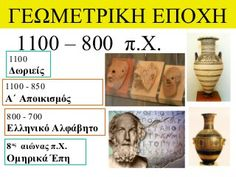 Greek History, School Themes, Mythology, Athens, Google, Blog