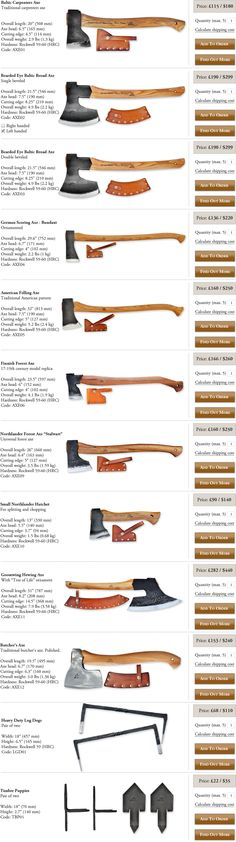 John Neeman Tools