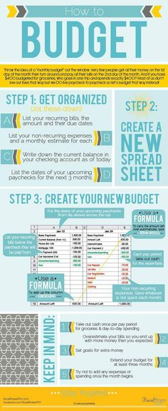 147 best Budgeting images on Pinterest Money tips, Ways to save