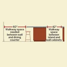 Image result for two counter kitchen layout