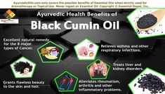Health benefits of Black cumin seeds Oil Benefits, Health Benefits, Health And Nutrition, Health Tips, Ayurvedic Oil, Black Seed, Seed Oil, Natural Remedies
