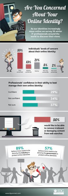 IDG Connect #INFOGRAPHIC  Infographic: Are You Concerned About Your Online Identity?