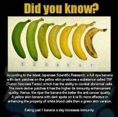 Bananas will blow your mind!