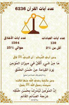 Islamic Qoutes, Islamic Phrases, Arabic Quotes, Quran Book, Vie Motivation, Coran Islam, Islam Hadith, Islam Religion, Islam Facts