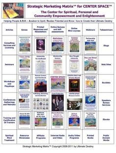 Our ultimate vision is blessing and helping millions of people to A.R.K.--Awaken to Spirit, Realize their potential and Know how to create their Ultimate Destiny. We have adapted the Strategic Marketing Matrix™ to demonstrate how we plan to facilitate the Ultimate Success of CENTER SPACE. It shows how all the individual facets are strategically interconnected. We invite cocreative participation in helping complete these programs in various stages of development… Helping People, Blessing, Awakening, Destiny, Invite, Meant To Be, Spirit, Success, Marketing