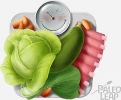 Ketogenic foods