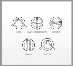 Fork and knife arrangement in the plate and their meanings