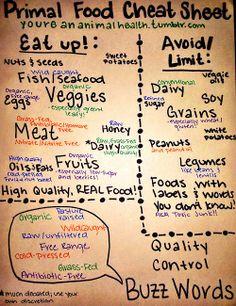 Primal Food Cheat Sheet #paleo #primal