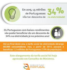 Em 2015, 1,5 milhões de Portugueses irão ter desconto de 34% na tarifa de eletricidade.  #eletricidade #atualidade #Portugal #AcimadetudoPortugal