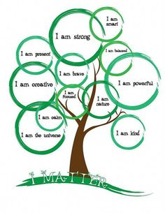 Tree Print with Affirmations Mindfulness Art 11 Green Nature Print, Inspirational . - Tree Print with Affirmations Mindfulness Art 11 Green Nature Print, Inspirational Print,, - Counseling Activities, Art Therapy Activities, Play Therapy, Cbt Therapy, Social Skills Activities, Therapy Ideas, Kids Physical Activities, Mental Health Activities, Gestalt Therapy