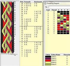 1277 best images about Weaving - tablet weaving on Pinterest | Dibujo, Loom and Inkle loom