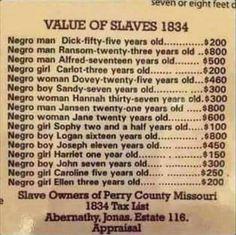 Slave Price List
