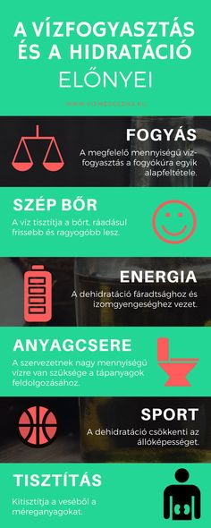 Egészséges életmód - A hidratáció előnyei Thigh Exercises, Forever Living Products, Just Do It, Better Life, Eating Well, Gym Workouts, Healthy Lifestyle, Health Care, Health Fitness