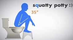 The horribly named Squatty Potty is designed to bring you back to a more natural pooping stance.