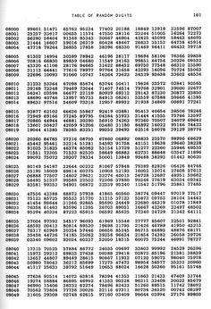 Move Artificial Intelligence, Randomness and Creativity: Part 2 Piet Mondrian, Artificial Intelligence, Santa Monica, Creative, Random, Typography, Casual