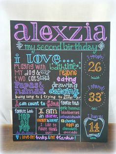 Hand Painted Birthday Chalkboard Sign Alexzia 2nd by ArtByGillian