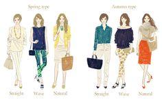 ファッションコーディネート イラスト - Google 検索