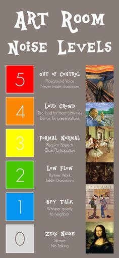 art room noise levels poster. Modify for music room? Low flow = chamber group, Out of control = marching band, etc.