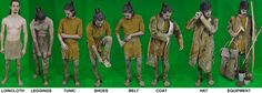Otzi Clothes