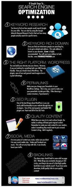 Facts About SEO Infographic #SEO #infographic #onlinemarketing #SEOmarketing
