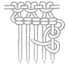 Macrame - How to Tie Basic Knots & Make Chains, Braids & Cording Patterns