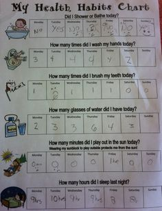 Achievement 3a Health Habit Chart. A simple easy picture chart. The Scouts can keep track & chart their habits on their own .