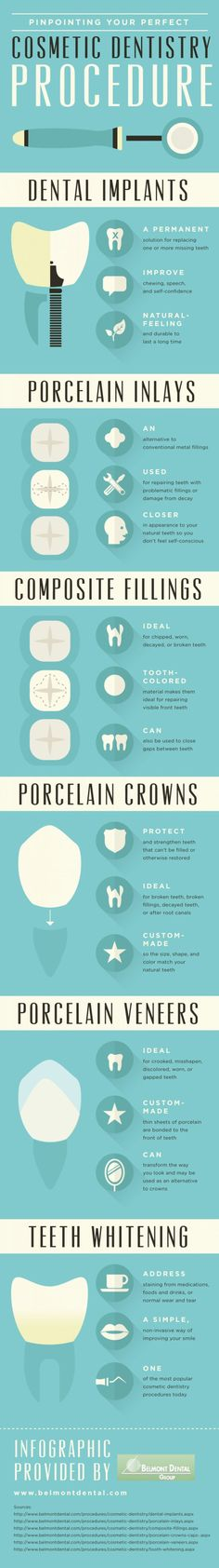 What is the perfect cosmetic dentistry procedure for you?  www.mirrorcosmeticdentistry.com