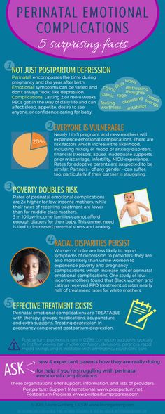 You've heard of PPD or postpartum depression. But what about perinatal emotional complications? Check out the infographic to learn 5 surprising facts about perinatal emotional complications. Depression Remedies, Depression Treatment, Postpartum Depression, Health Psychology, Health And Wellness