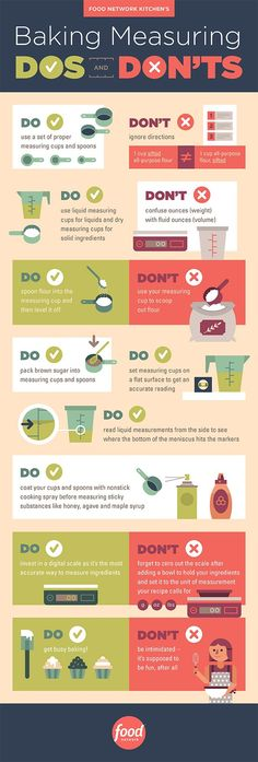 """14 Baking Do's and Don'ts"