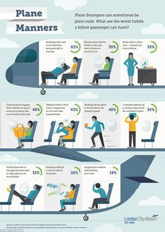 London City Airport surveyed travellers to discover what ten habits of fellow flyers they considered the most rude