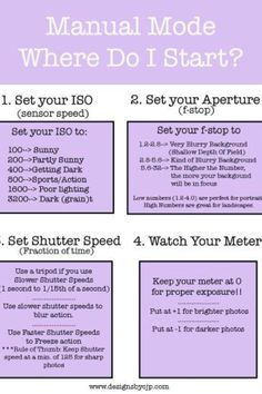 Manual mode guidelines