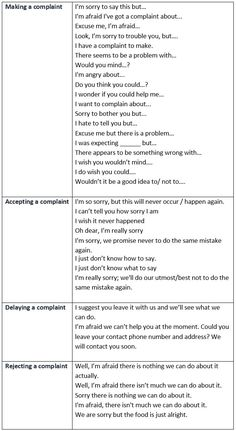 Useful expressions to complain in English politely - learn English,communication,vocabulary,english