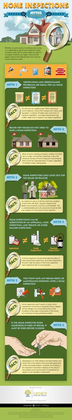 Common Home Inspection Myths Debunked (Infographic) Home Buying Tips, Buying Your First Home, Home Selling Tips, Selling Your House, Real Estate Information, Real Estate Tips, Home Inspection, First Time Home Buyers, Home Ownership