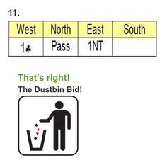 BIDDING - Test your ACOL Bridge Knowledge of Responding to Opening Bids: Question 11 of 20 (bridgequiz.co.uk)