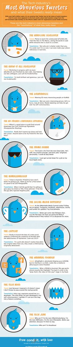 You will surely laugh our loud after reading this. #Twitter #infographic
