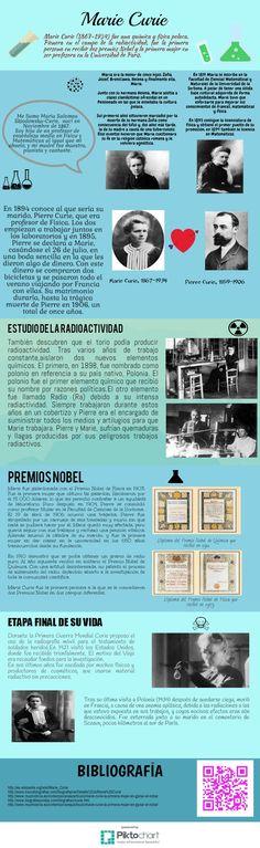 La vida de Marie Curie #mariecurie #infografia #mujer #ciencia #science