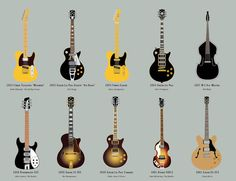 4 | Infographic: 64 Of The Coolest Guitars From The Past 100 Years | Co.Design | business + design