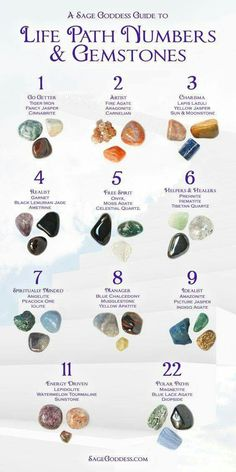 Life path numbers and gemstones, #crystalhealing Believe in numbers