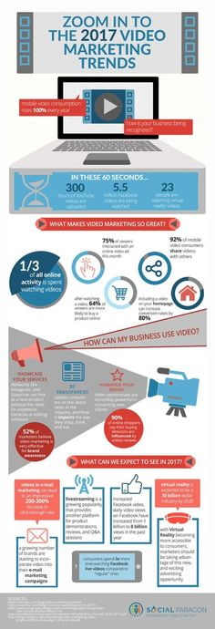 Zoom In To The 2017 Video Marketing Trends - Infographic.jpg Learn how to grow your business with video marketing Inbound Marketing, Marketing Digital, Marketing Services, Content Marketing Strategy, Facebook Marketing, Business Marketing, Internet Marketing, Online Marketing, Social Media Marketing