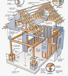 Storage Shed Plans Can Make The Job Easy - Check Out THE PIC for Lots of Storage Shed Plans DIY. 58582527 #backyardshed #shedplansdiy