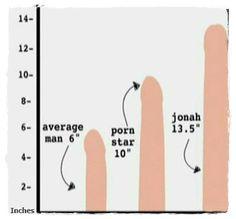 Hvor stor er jonah falcons penis