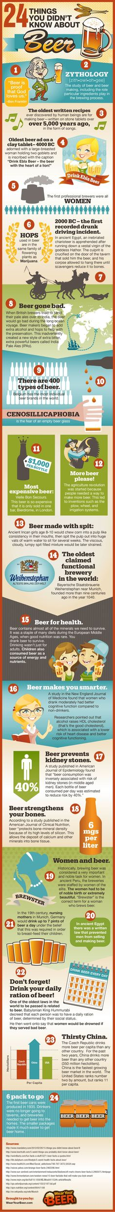 24 Things You Didn't Know About Beer [Infographic] In ancient Peru, the brewing of beer was a task that was solely reserved for women of the noble class. And in more bizarre historical news, 19th century mothers in Munich actually downed several pints of beer a day, because it was believed that it was beneficial and necessary for breastfeeding.