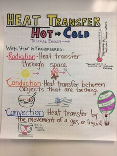 Heat Transfer Lesson Middle School NGSS - Hands on ideas to engage and address misconceptions science Teaching Heat Transfer – Middle School NGSS 7th Grade Science, Science Curriculum, Middle School Science, Elementary Science, Science Education, Teaching Science, Physical Science, Forensic Science, Higher Education