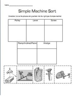 Simple Kitchen Machines Worksheet simple machines sort cut and paste examples, definitions & create