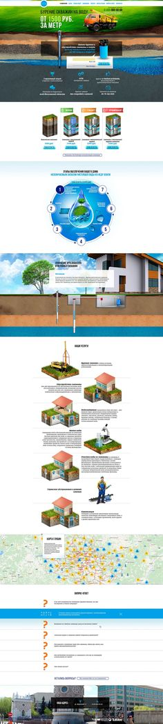 Drilling water wells in private homes /landing page/